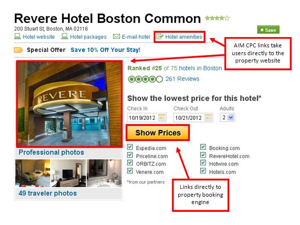 Mostra prezzi tripadvisor
