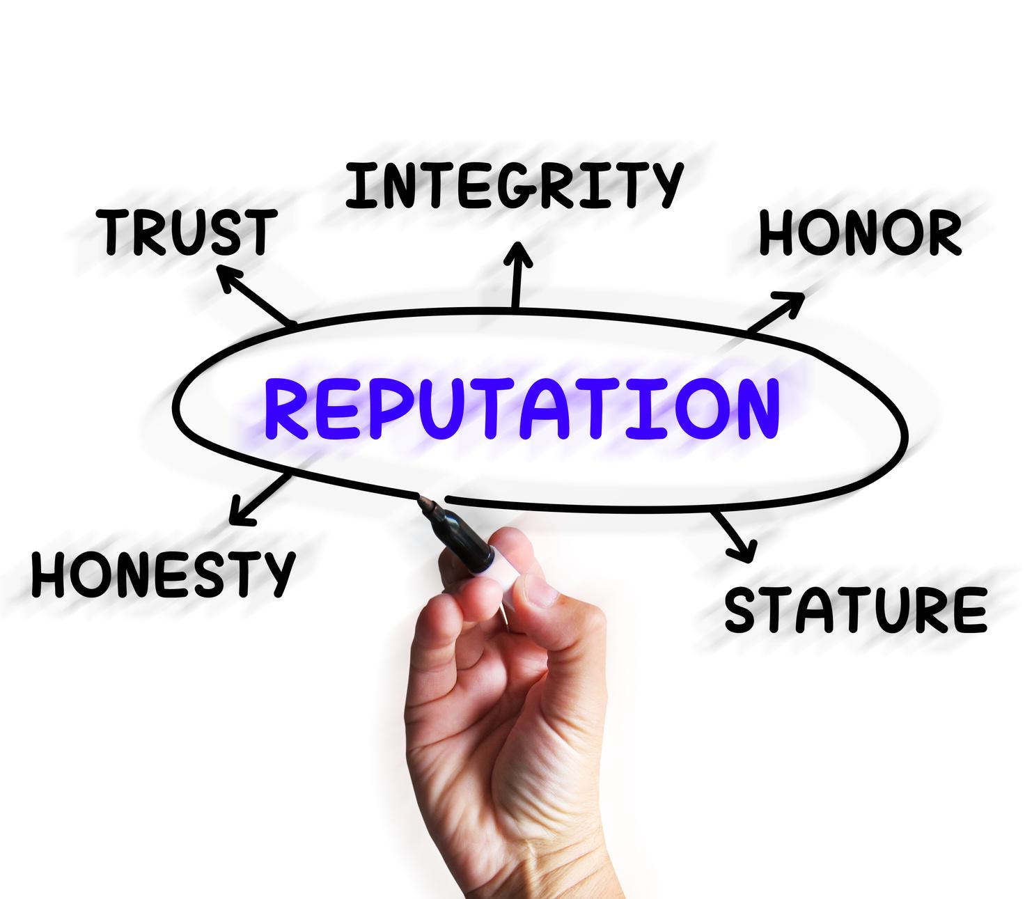Tripadvisor e le recensioni dei dipendenti