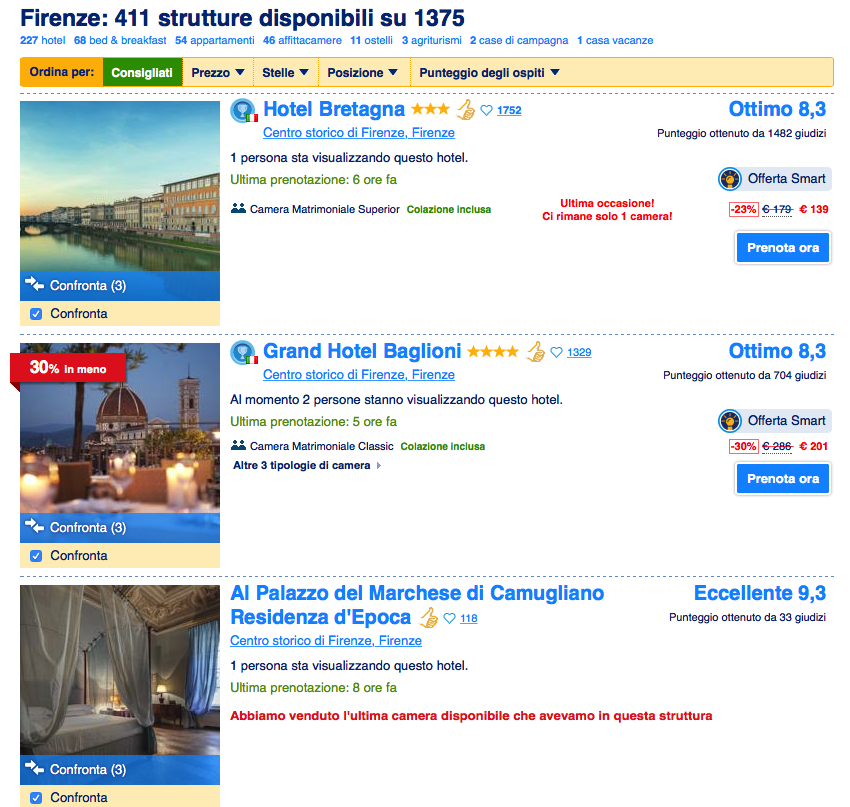 Booking.com e confronto hotel