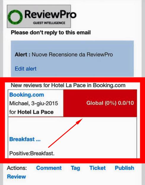 Valutazione hotel