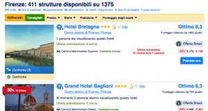 Booking.com e confronto hotel