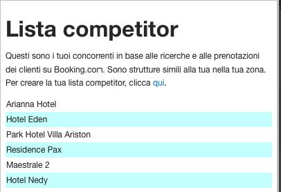 Concorrenti Booking.com