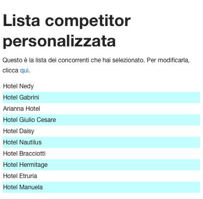 Concorrenti lista Booking.com
