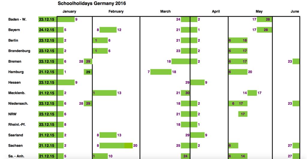 calendario della vacanze europee