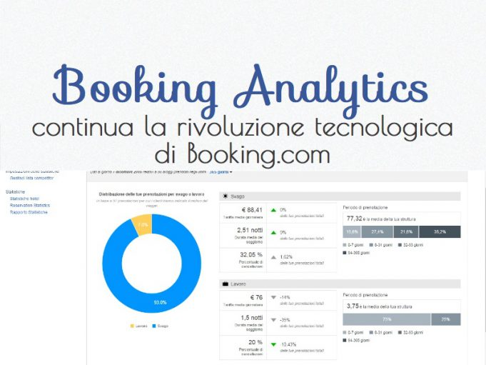 Booking Analytics